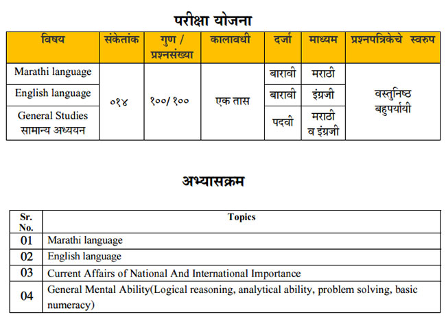 Mpsc Syllabus In Marathi Pdf