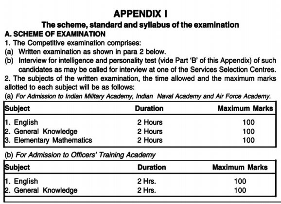 http://iasexamportal.com/civilservices/sites/default/files/UPSC-CMS-Exam-Syllabus.jpg