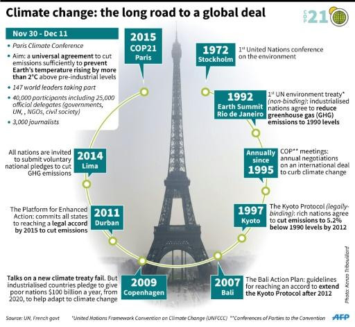 https://iasexamportal.com/sites/default/files/climate-change-the-long-road-to-a-global-deal-img.jpg