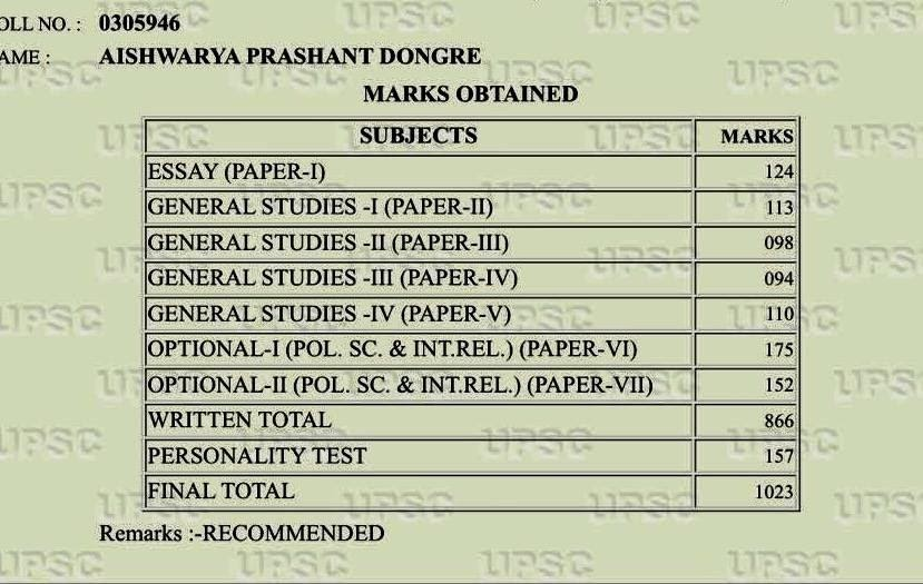 UPSC 2016 Mark sheets of IAS Toppers with Political Science as optional. -  xaam.in