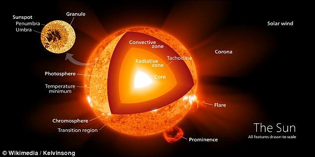 https://iasexamportal.com/sites/default/files/parker-solar-probe-by-nasa-img1.jpg
