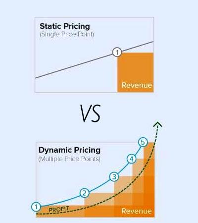 surge-pricing