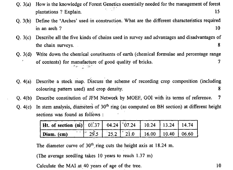 https://iasexamportal.com/sites/default/files/upsc-ifos-exam-papers-2013-forestry-paper-ii-img3.jpg